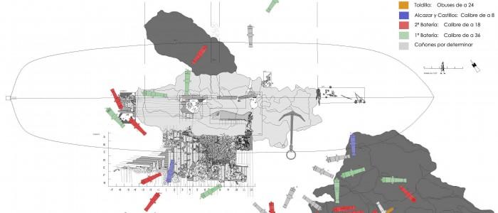 4 CAMPOSOTO GENERAL artilleria copia